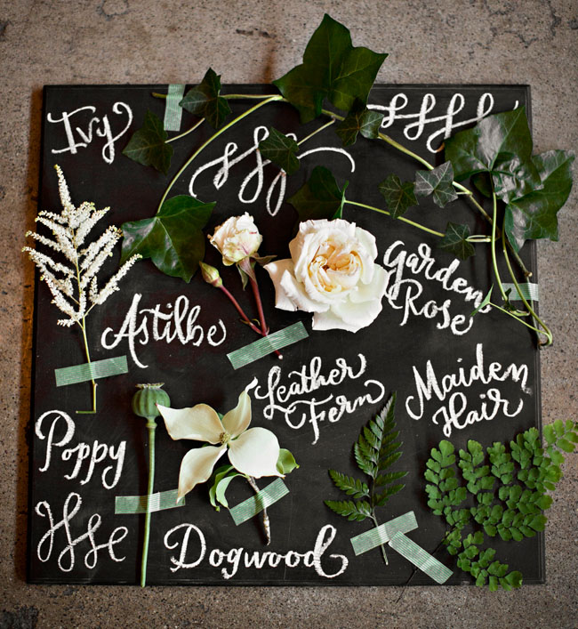Vintage Botanicals chalk board with names in chalk