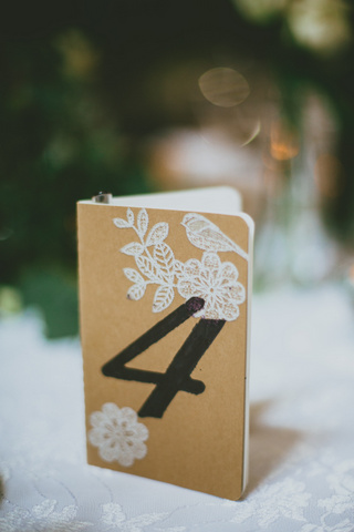 notebook table numbers